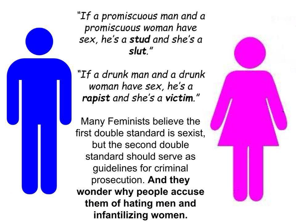 Sexual double standard and equality